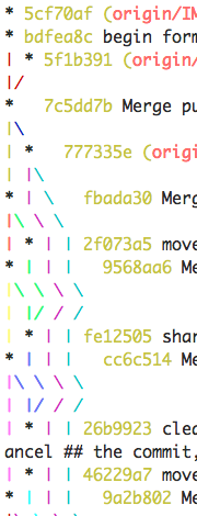 Git Log Graph