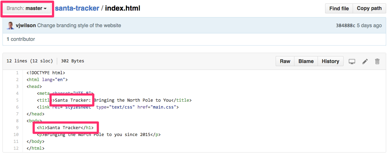 index.html on the master branch